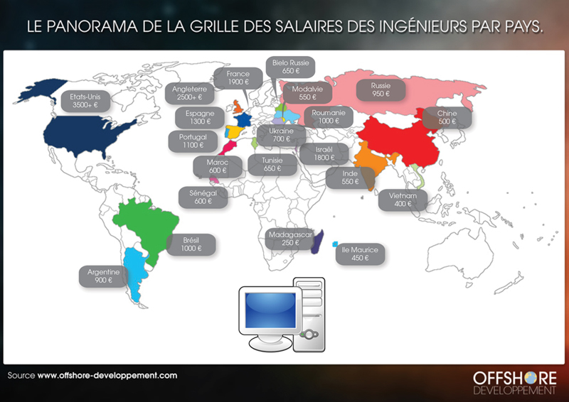 Grille des salaires des ing nieurs par pays offshore - Grille salaire technicien informatique ...